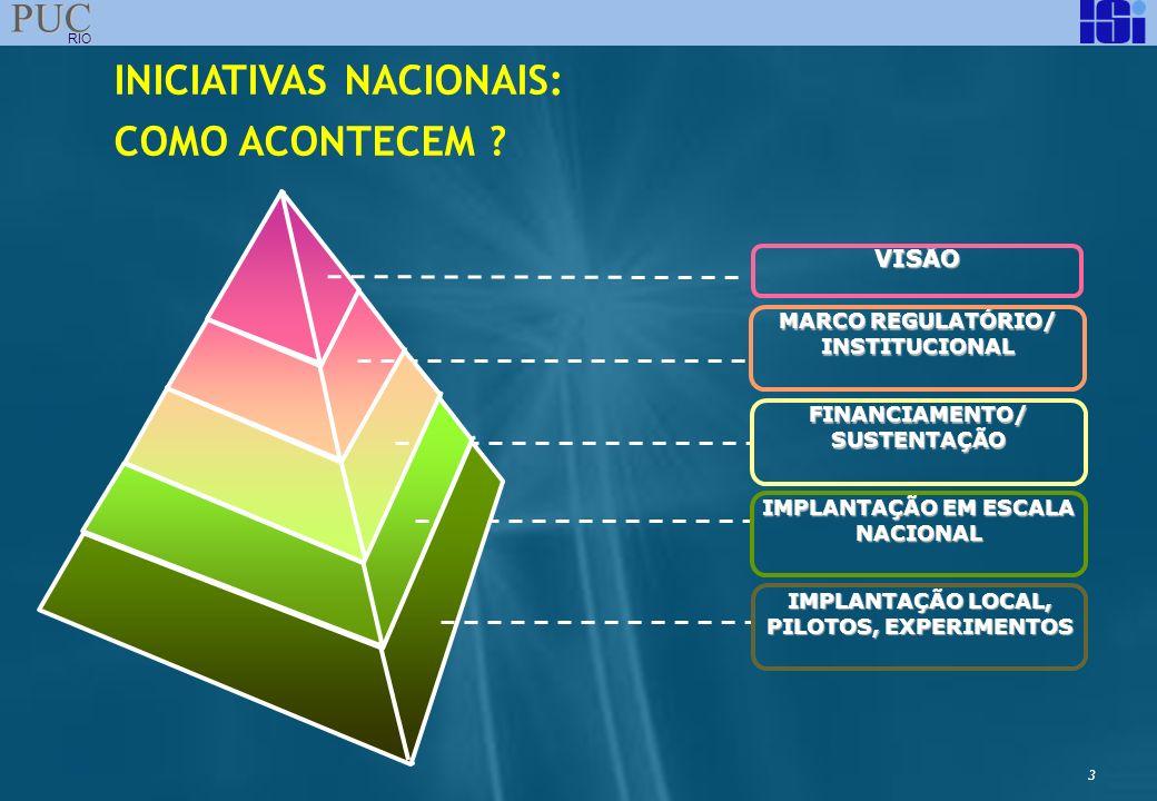 3 PUC RIO INICIATIVAS NACIONAIS: COMO ACONTECEM ? VISÃO MARCO REGULATÓRIO/ INSTITUCIONAL FINANCIAMENTO/ SUSTENTAÇÃO IMPLANTAÇÃO EM ESCALA NACIONAL IMP
