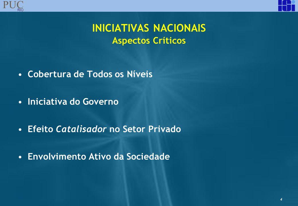 4 PUC RIO INICIATIVAS NACIONAIS Aspectos Críticos Cobertura de Todos os Níveis Iniciativa do Governo Efeito Catalisador no Setor Privado Envolvimento