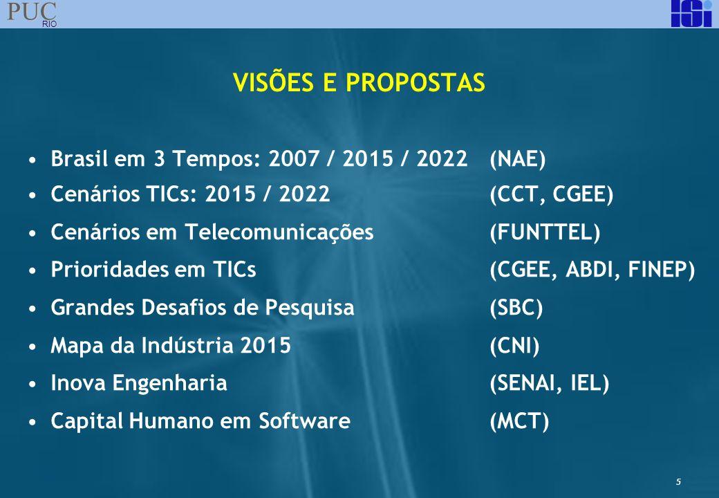 5 PUC RIO VISÕES E PROPOSTAS Brasil em 3 Tempos: 2007 / 2015 / 2022(NAE) Cenários TICs: 2015 / 2022(CCT, CGEE) Cenários em Telecomunicações(FUNTTEL) P