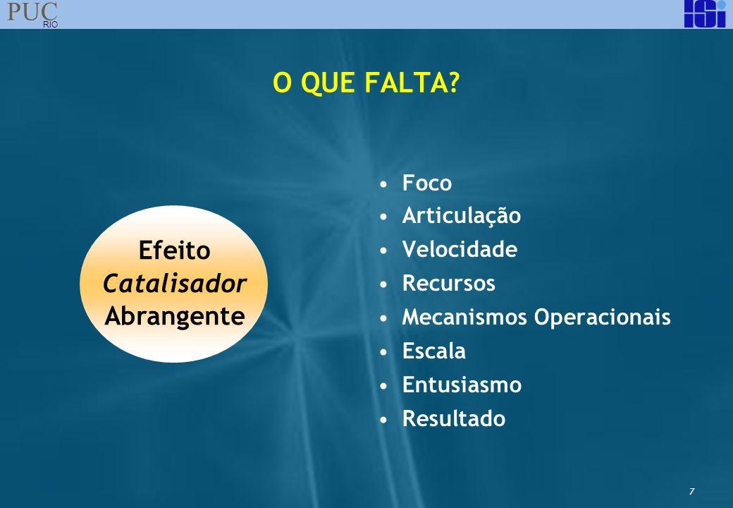 7 PUC RIO O QUE FALTA? Foco Articulação Velocidade Recursos Mecanismos Operacionais Escala Entusiasmo Resultado Efeito Catalisador Abrangente