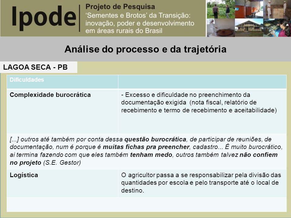 Análise do processo e da trajetória Dificuldades Complexidade burocrática- Excesso e dificuldade no preenchimento da documentação exigida (nota fiscal