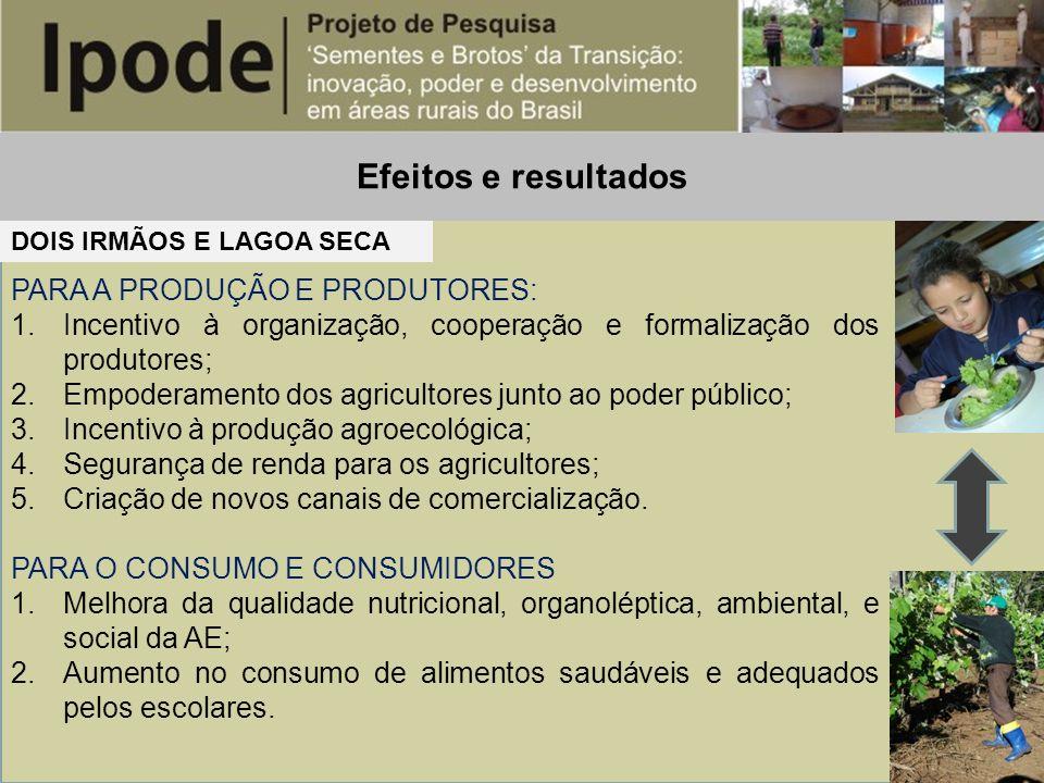 Efeitos e resultados DOIS IRMÃOS E LAGOA SECA PARA A PRODUÇÃO E PRODUTORES: 1.Incentivo à organização, cooperação e formalização dos produtores; 2.Emp