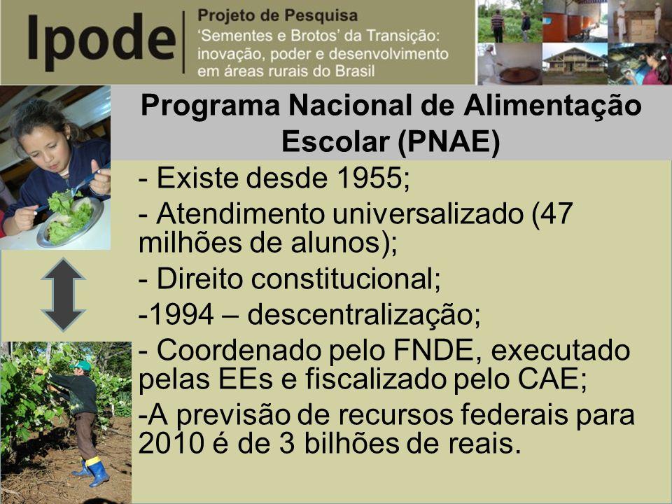 Programa Nacional de Alimentação Escolar (PNAE) - Existe desde 1955; - Atendimento universalizado (47 milhões de alunos); - Direito constitucional; -1