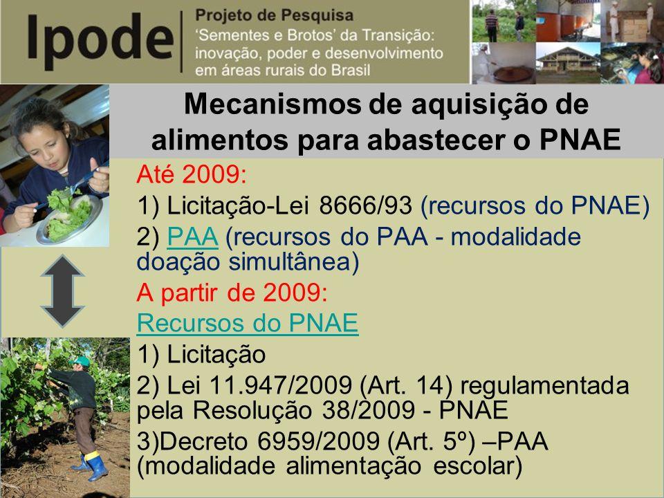 Mecanismos de aquisição de alimentos para abastecer o PNAE Até 2009: 1) Licitação-Lei 8666/93 (recursos do PNAE) 2) PAA (recursos do PAA - modalidade