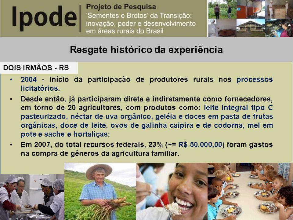 Resgate histórico da experiência DOIS IRMÃOS - RS 2004 - início da participação de produtores rurais nos processos licitatórios. Desde então, já parti