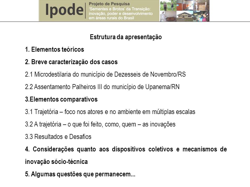 Estrutura da apresentação 1. Elementos teóricos 2. Breve caracterização dos casos 2.1 Microdestilaria do município de Dezesseis de Novembro/RS 2.2 Ass