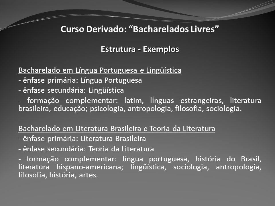Curso Derivado: Bacharelados Livres Estrutura - Exemplos Bacharelado em Língua Portuguesa e Lingüística - ênfase primária: Língua Portuguesa - ênfase