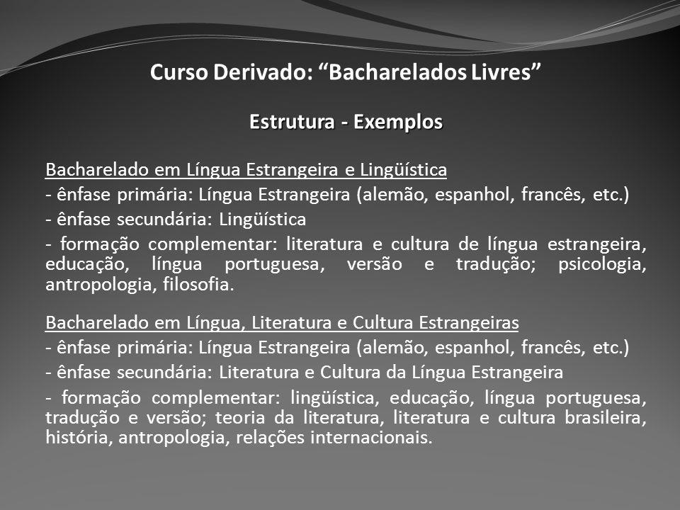 Curso Derivado: Bacharelados Livres Estrutura - Exemplos Bacharelado em Língua Estrangeira e Lingüística - ênfase primária: Língua Estrangeira (alemão