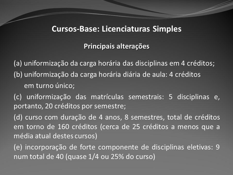 Cursos-Base: Licenciaturas Simples Principais alterações (a) uniformização da carga horária das disciplinas em 4 créditos; (b) uniformização da carga