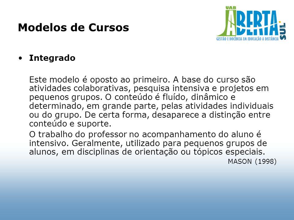 Modelos de Cursos Integrado Este modelo é oposto ao primeiro. A base do curso são atividades colaborativas, pesquisa intensiva e projetos em pequenos