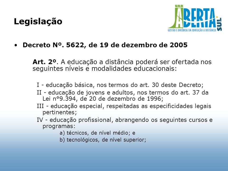 Legislação Decreto Nº. 5622, de 19 de dezembro de 2005 Art. 2º. A educação a distância poderá ser ofertada nos seguintes níveis e modalidades educacio