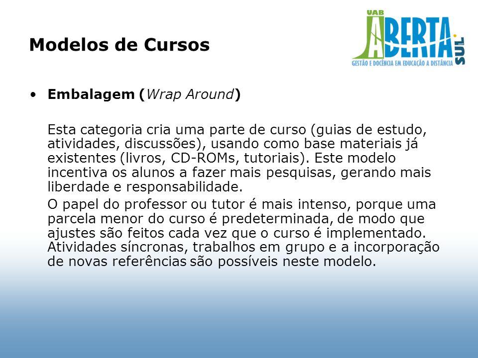 Modelos de Cursos Embalagem (Wrap Around) Esta categoria cria uma parte de curso (guias de estudo, atividades, discussões), usando como base materiais