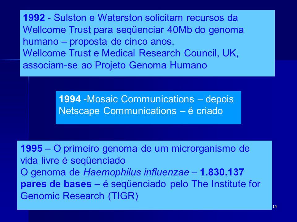 14 1992 - Sulston e Waterston solicitam recursos da Wellcome Trust para seqüenciar 40Mb do genoma humano – proposta de cinco anos. Wellcome Trust e Me