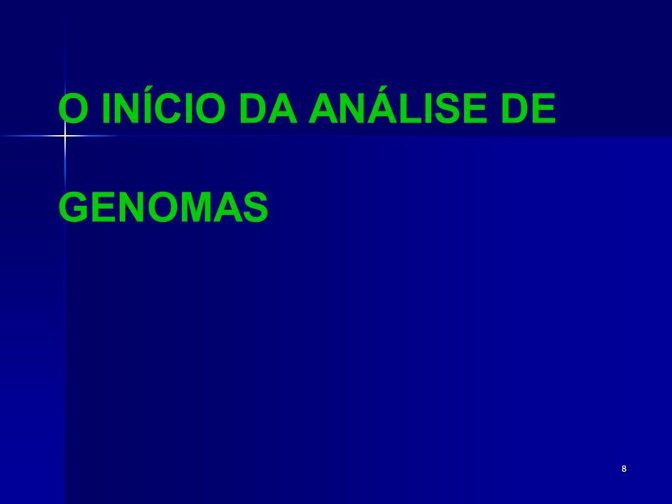 8 O INÍCIO DA ANÁLISE DE GENOMAS