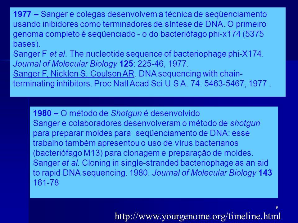 9 1977 – Sanger e colegas desenvolvem a técnica de seqüenciamento usando inibidores como terminadores de síntese de DNA. O primeiro genoma completo é