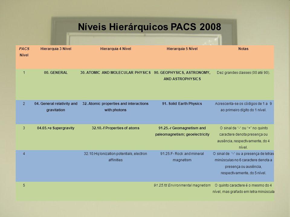PACS Nível Hierarquia 3 NívelHierarquia 4 NívelHierarquia 5 NívelNotas 100. GENERAL30. ATOMIC AND MOLECULAR PHYSICS 90. GEOPHYSICS, ASTRONOMY, AND AST