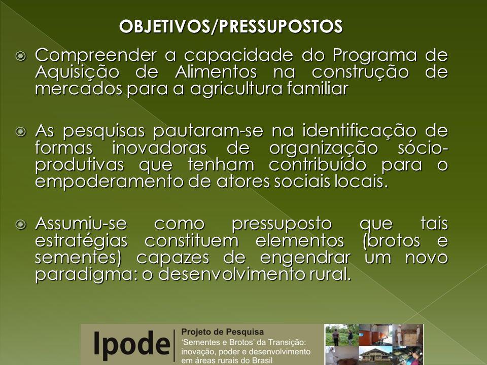 OBJETIVOS/PRESSUPOSTOS Compreender a capacidade do Programa de Aquisição de Alimentos na construção de mercados para a agricultura familiar Compreende