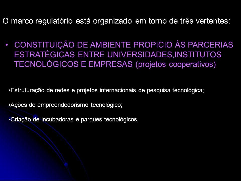 O marco regulatório está organizado em torno de três vertentes: CONSTITUIÇÃO DE AMBIENTE PROPICIO ÀS PARCERIAS ESTRATÉGICAS ENTRE UNIVERSIDADES,INSTITUTOS TECNOLÓGICOS E EMPRESAS (projetos cooperativos) Estruturação de redes e projetos internacionais de pesquisa tecnológica; Ações de empreendedorismo tecnológico; Criação de incubadoras e parques tecnológicos.