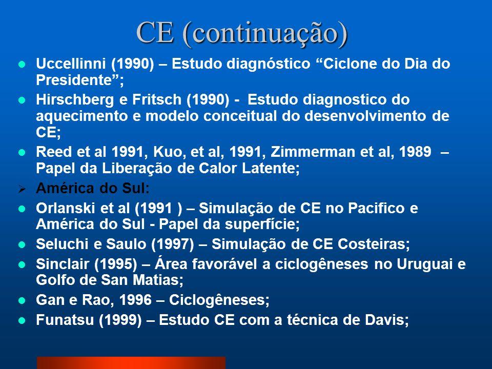 CE (continuação) Uccellinni (1990) – Estudo diagnóstico Ciclone do Dia do Presidente; Hirschberg e Fritsch (1990) - Estudo diagnostico do aquecimento