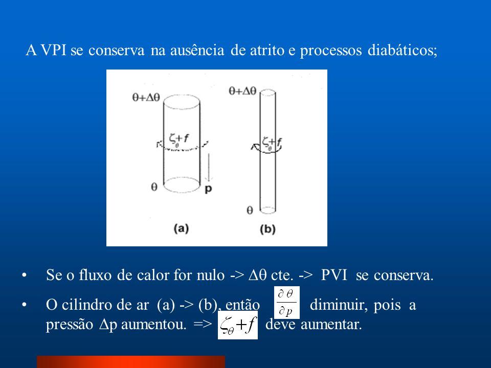 A VPI se conserva na ausência de atrito e processos diabáticos; Se o fluxo de calor for nulo -> cte. -> PVI se conserva. O cilindro de ar (a) -> (b),