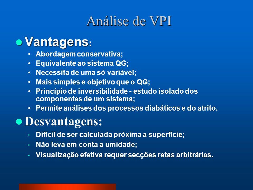 Vantagens : Vantagens : Abordagem conservativa; Equivalente ao sistema QG; Necessita de uma só variável; Mais simples e objetivo que o QG; Princípio d