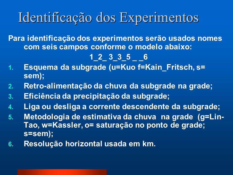 Identificação dos Experimentos Para identificação dos experimentos serão usados nomes com seis campos conforme o modelo abaixo: 1_2_ 3_3_5 _ _6 1. Esq