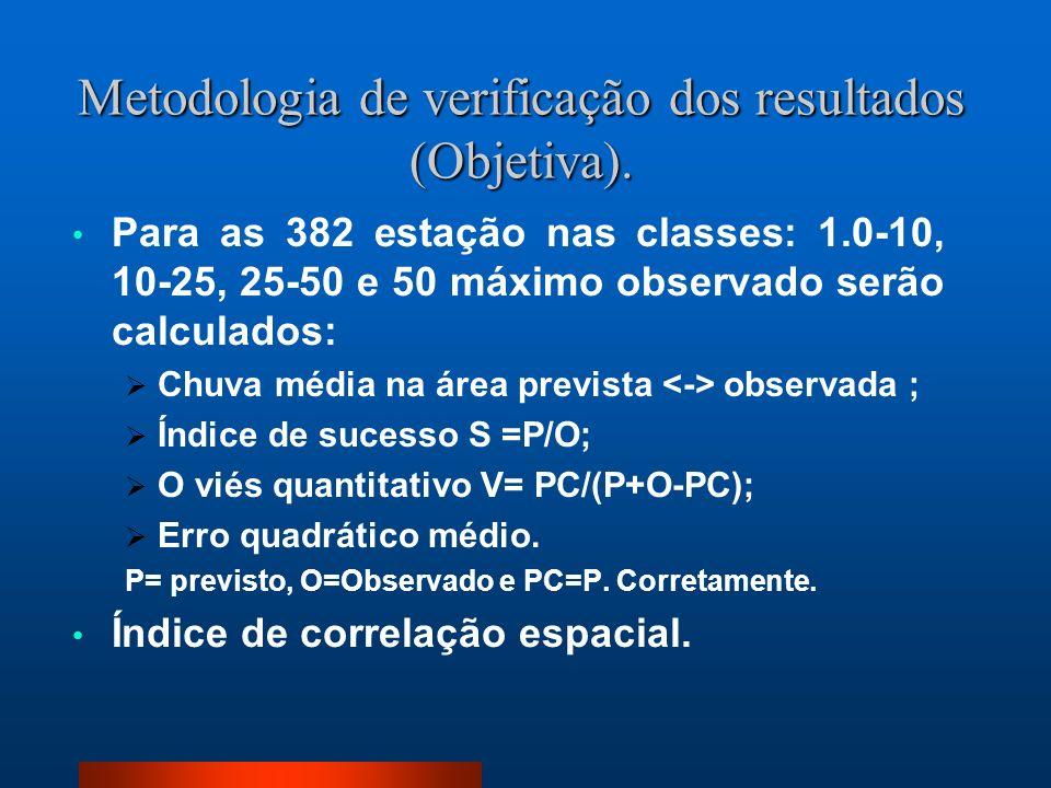 Metodologia de verificação dos resultados (Objetiva). Para as 382 estação nas classes: 1.0-10, 10-25, 25-50 e 50 máximo observado serão calculados: Ch