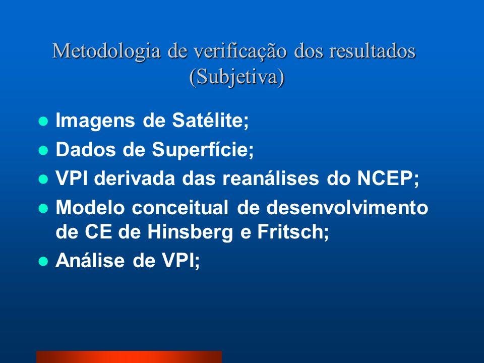 Metodologia de verificação dos resultados (Subjetiva) Imagens de Satélite; Dados de Superfície; VPI derivada das reanálises do NCEP; Modelo conceitual