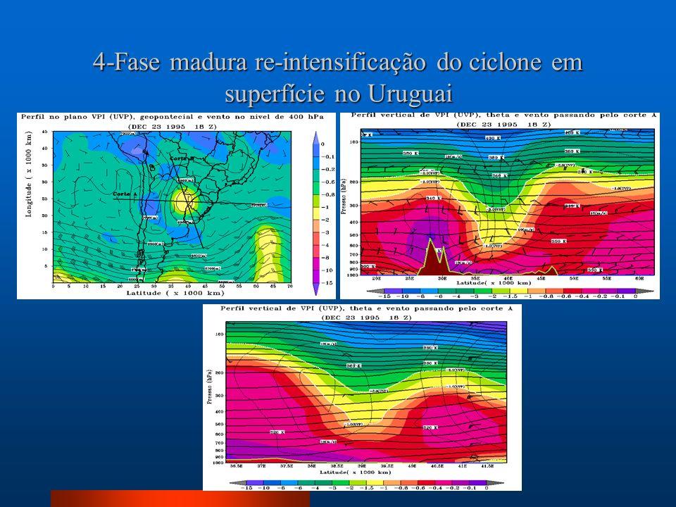 4-Fase madura re-intensificação do ciclone em superfície no Uruguai