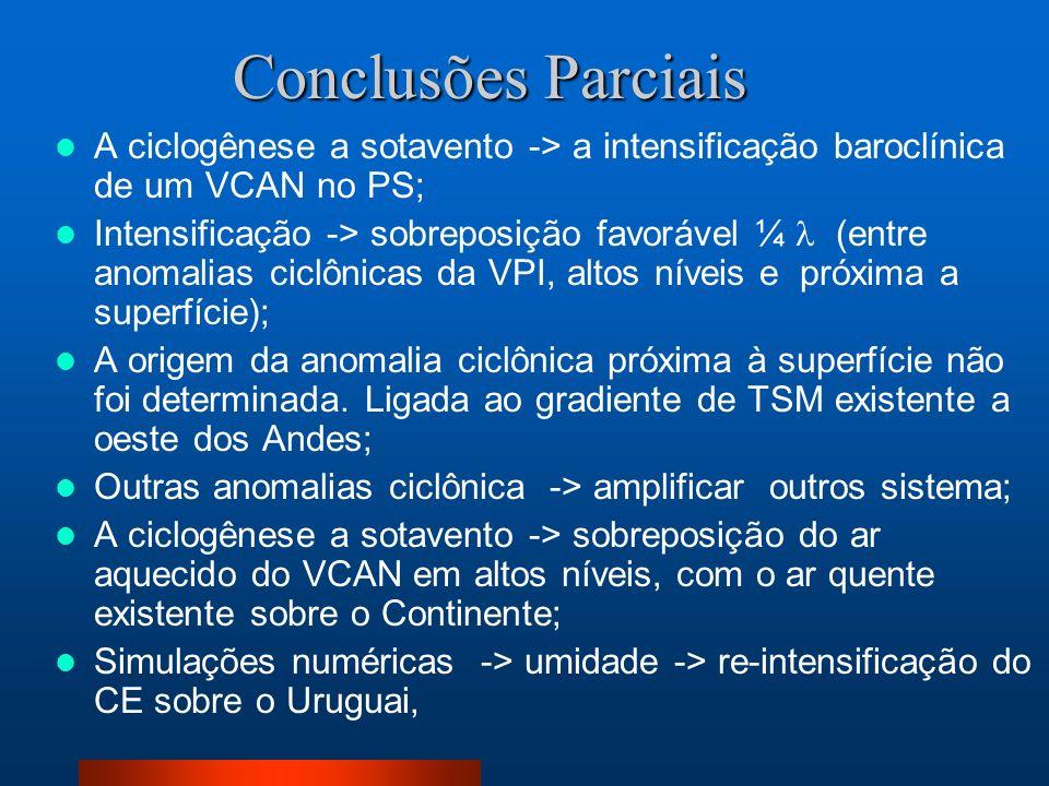 Conclusões Parciais A ciclogênese a sotavento -> a intensificação baroclínica de um VCAN no PS; Intensificação -> sobreposição favorável ¼ (entre anom