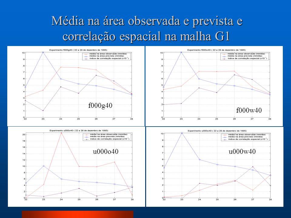 Média na área observada e prevista e correlação espacial na malha G1 f000g40 f000w40 u000o40u000w40