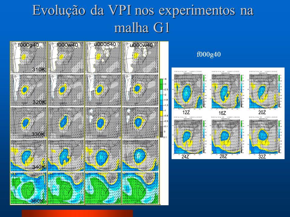 Evolução da VPI nos experimentos na malha G1 f000g40