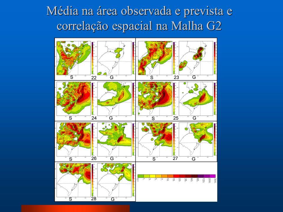 Média na área observada e prevista e correlação espacial na Malha G2