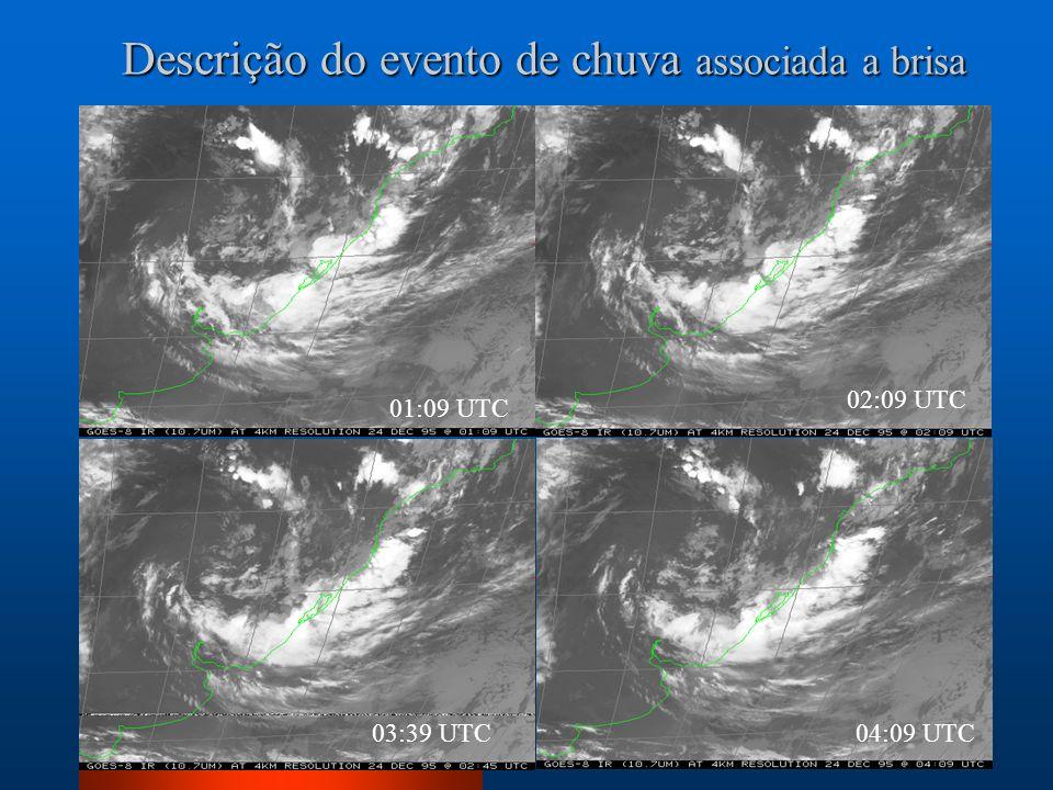 Descrição do evento de chuva associada a brisa 01:09 UTC 02:09 UTC 03:39 UTC 04:09 UTC