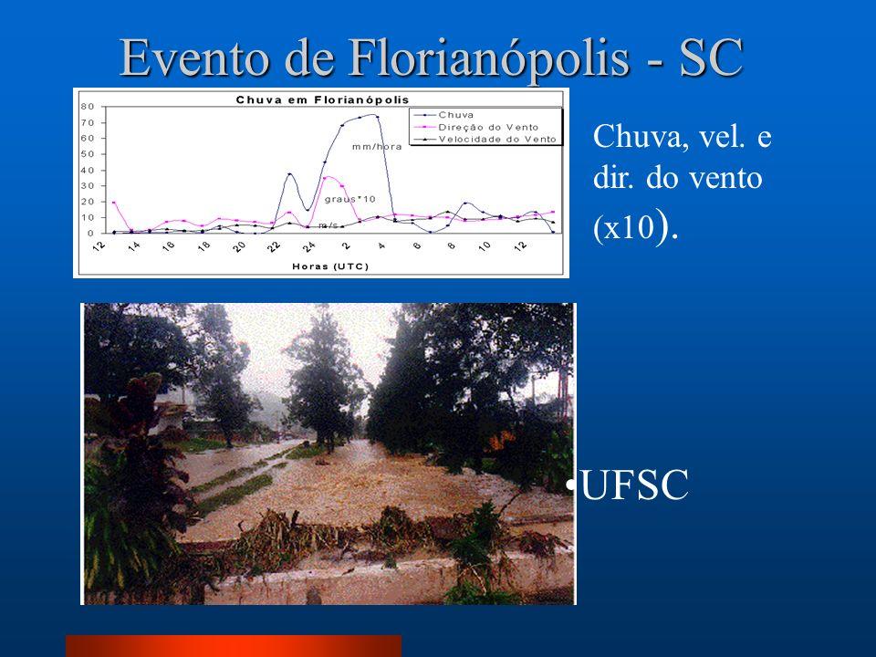Evento de Florianópolis - SC Chuva, vel. e dir. do vento (x10 ). UFSC