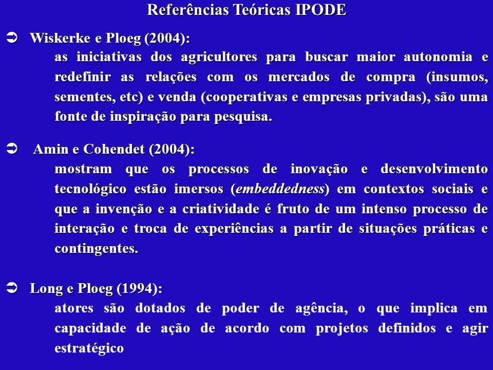 Referências Teóricas IPODE Wiskerke e Ploeg (2004): Wiskerke e Ploeg (2004): as iniciativas dos agricultores para buscar maior autonomia e redefinir a