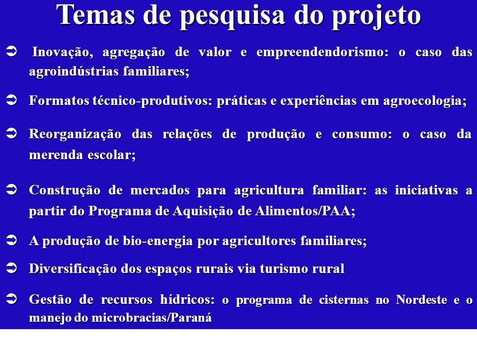 Temas de pesquisa do projeto Inovação, agregação de valor e empreendendorismo: o caso das agroindústrias familiares; Inovação, agregação de valor e em