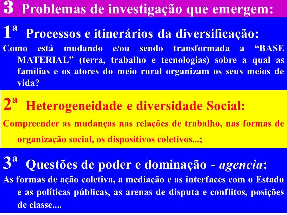 2ª Heterogeneidade e diversidade Social: Compreender as mudanças nas relações de trabalho, nas formas de organização social, os dispositivos coletivos