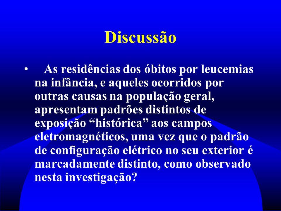Discussão As residências dos óbitos por leucemias na infância, e aqueles ocorridos por outras causas na população geral, apresentam padrões distintos