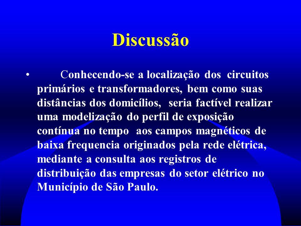 Discussão Conhecendo-se a localização dos circuitos primários e transformadores, bem como suas distâncias dos domicílios, seria factível realizar uma