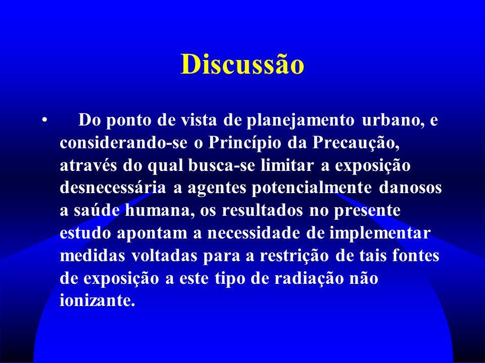 Discussão Do ponto de vista de planejamento urbano, e considerando-se o Princípio da Precaução, através do qual busca-se limitar a exposição desnecess