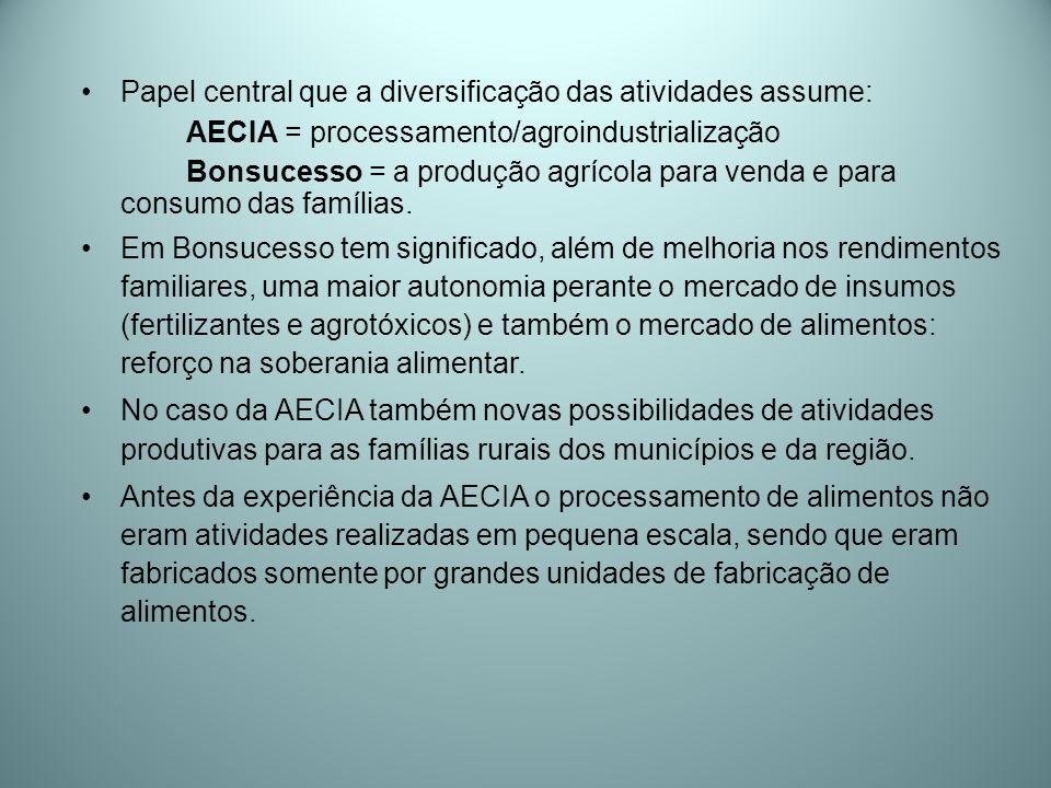 Papel central que a diversificação das atividades assume: AECIA = processamento/agroindustrialização Bonsucesso = a produção agrícola para venda e par