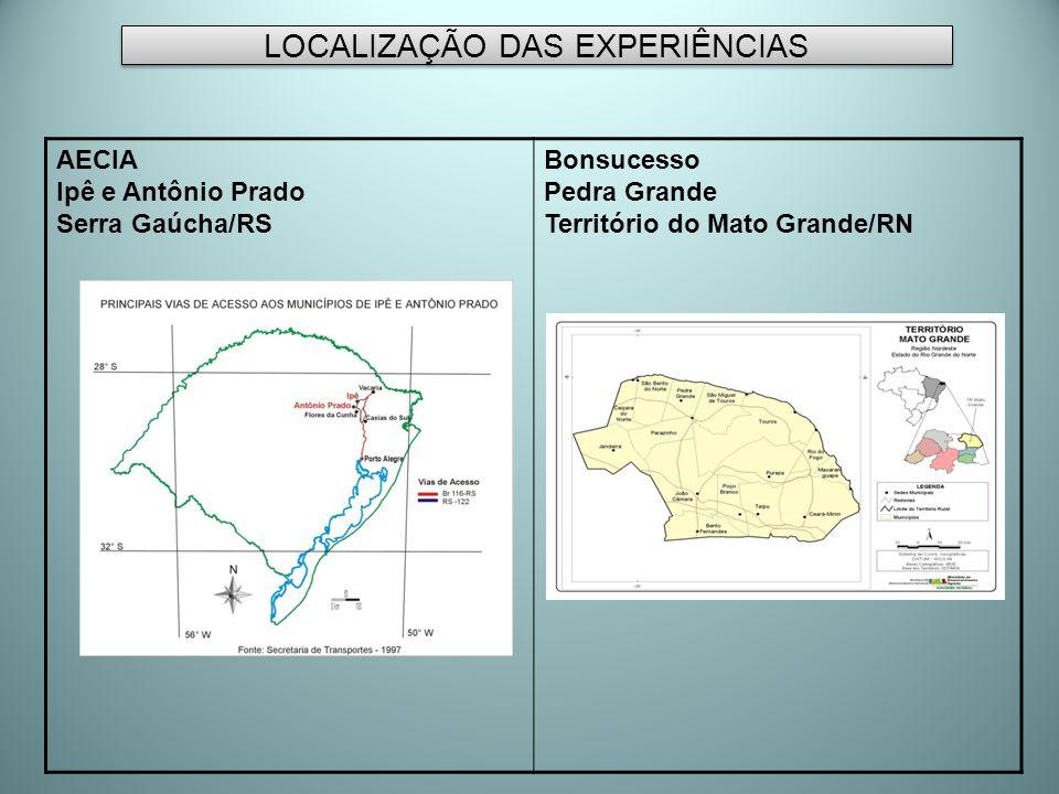 LOCALIZAÇÃO DAS EXPERIÊNCIAS AECIA Ipê e Antônio Prado Serra Gaúcha/RS Bonsucesso Pedra Grande Território do Mato Grande/RN