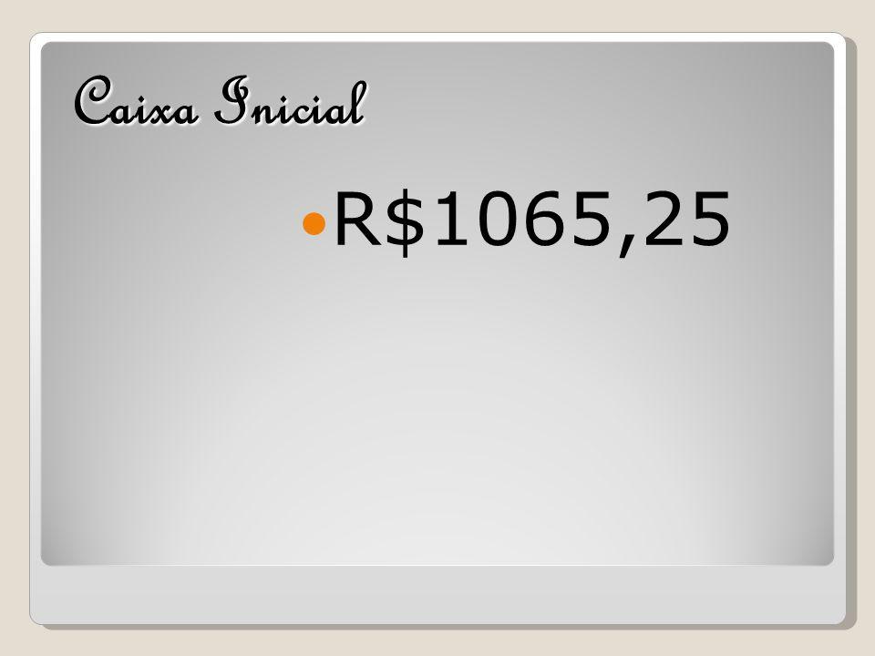 Caixa Inicial R$1065,25