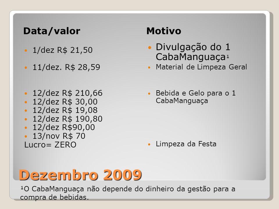 Janeiro de 2009 Data/ valorMotivo: 7/jan R$ 6,90 9/jan R$ 20,00 28/jan R$ 20,44 29/jan R$ 10,00 29/jan R$25,00 Janeiro R$200,00 18/jan R$ 40,00 30/jan R$45,90 Livro Caixa Prêmio do logotipo Mural Tintas (matrícula) Carimbo CABAM Guia do Bixo CONEB Assinatura Flickr