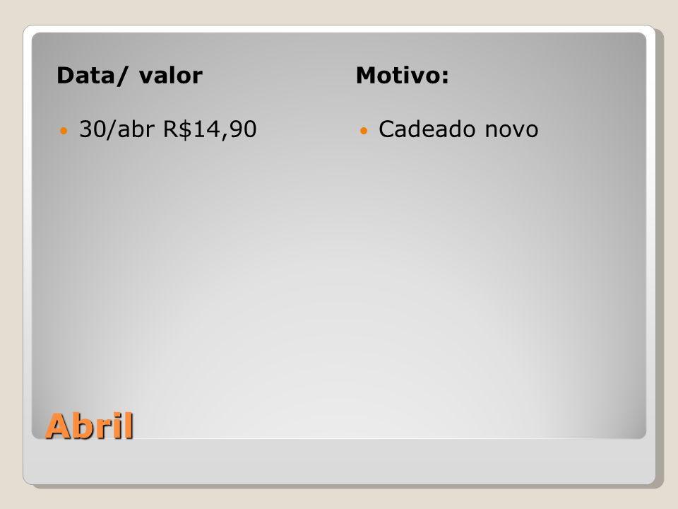 Maio Data/valorMotivo: 20/maio R$2474,40 Encomenda de Bolsas