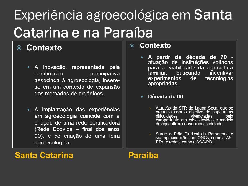 Experiência agroecológica em Santa Catarina e na Paraíba Santa CatarinaParaíba Contexto A inovação, representada pela certificação participativa assoc