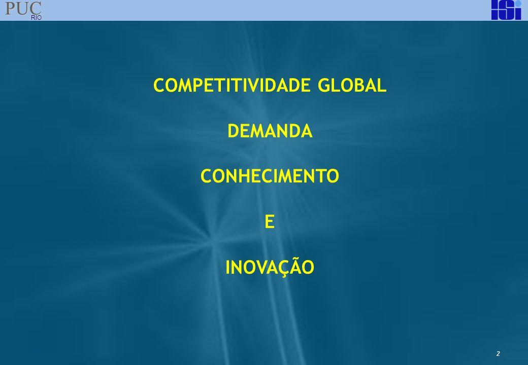 2 PUC RIO COMPETITIVIDADE GLOBAL DEMANDA CONHECIMENTO E INOVAÇÃO
