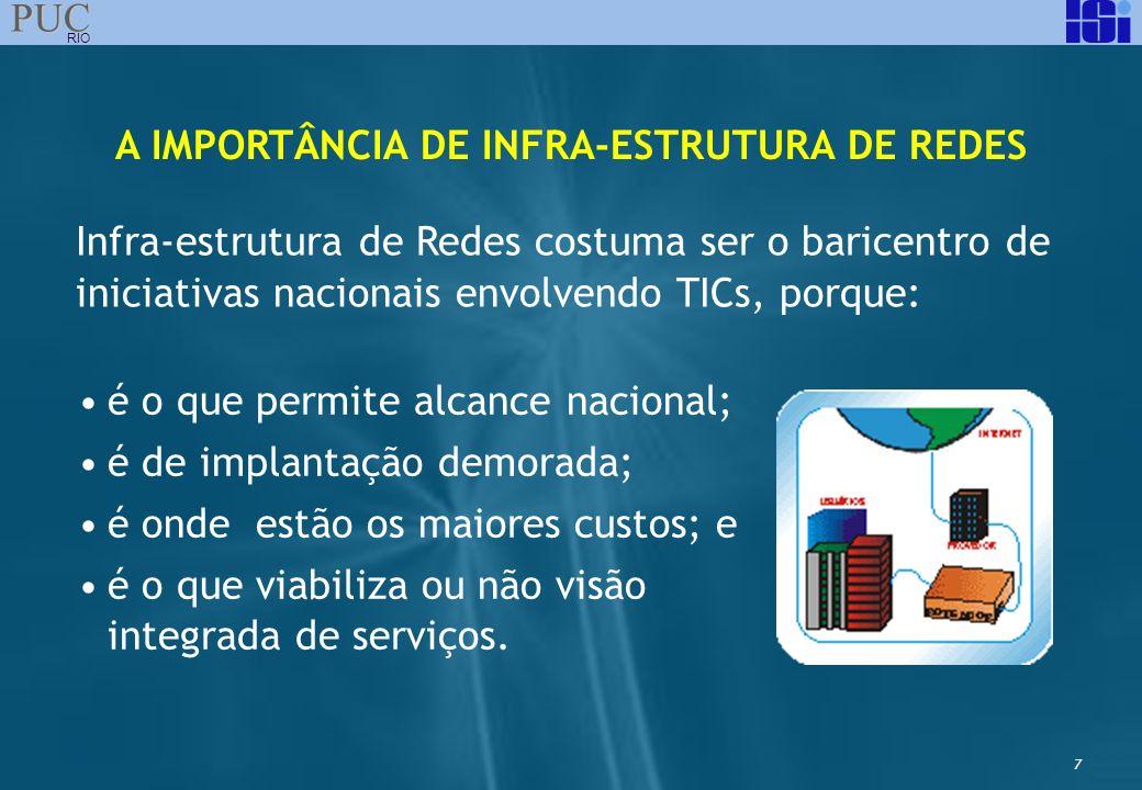 7 PUC RIO é o que permite alcance nacional; é de implantação demorada; é onde estão os maiores custos; e é o que viabiliza ou não visão integrada de s