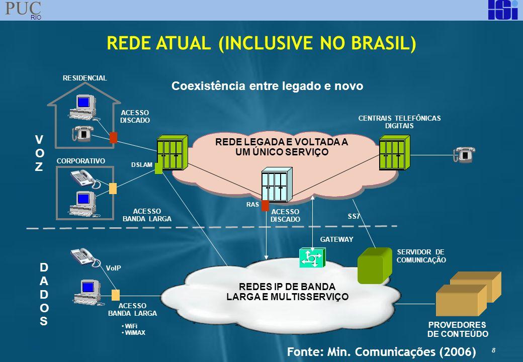 9 PUC RIO REDE DO FUTURO PROVEDORES DE CONTEÚDO VOZVOZ SERVIDORES DE COMUNICAÇÃO DADOSDADOS BACKBONE IP ACESSO IP-based COM OU SEM FIO WiFi/ WiMAX xDSL FTTx Triple-/ Quad-Play V í D E O Fonte: Min.
